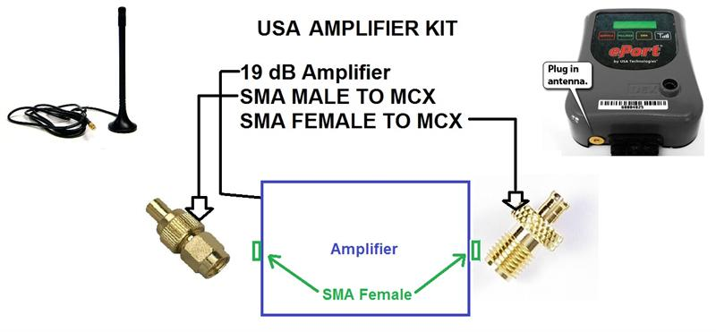 M2M Inline Amplifier Add On Kit